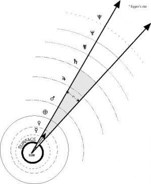 Degree Grid 14g-saturn
