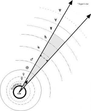 Degree Grid 14h-uranus