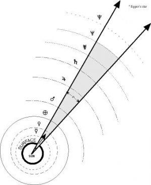 Degree Grid 14i-neptune