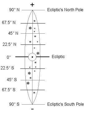 NBD-v2-4-f DEGN&S-STAR