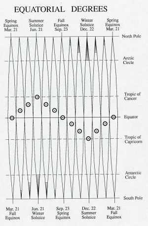 NBDv3-1-5g1-degree-structures004