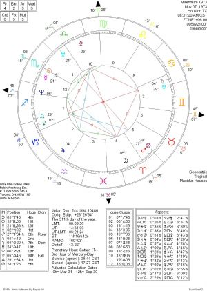 Nbdv1-4-004a-Horoscope Of Millenium