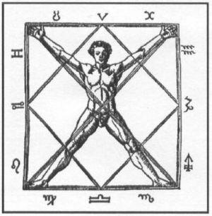 Nbdv1-4-009c-Zodiac Man