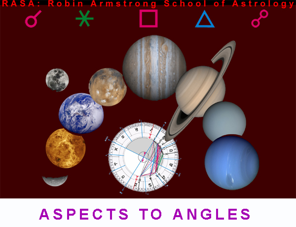 aspects to angles - Astrology Lessons