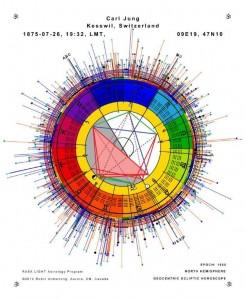 Charts-NH-Geo-060a-stars-1900-Jung-Carl-4c