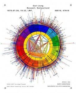 Charts-NH-Geo-060a-stars-1900-Jung-Carl-5c