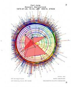 Charts-NH-Helio-060a-1900-stars-b-Jung-Carl