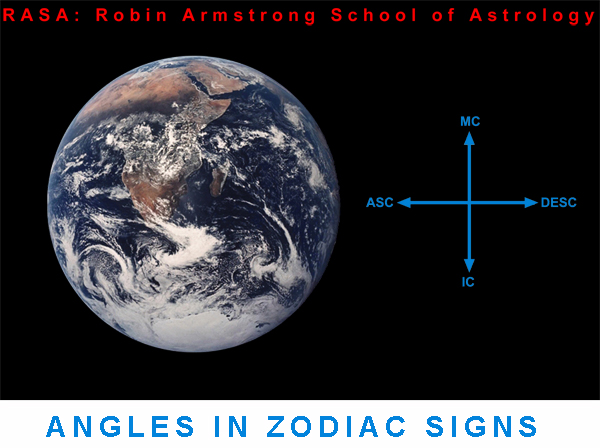Zodiac on angles - study astrology