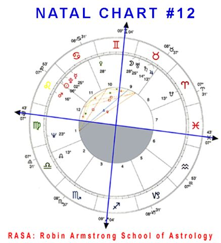 Natal Chart 12a case study horoscopes