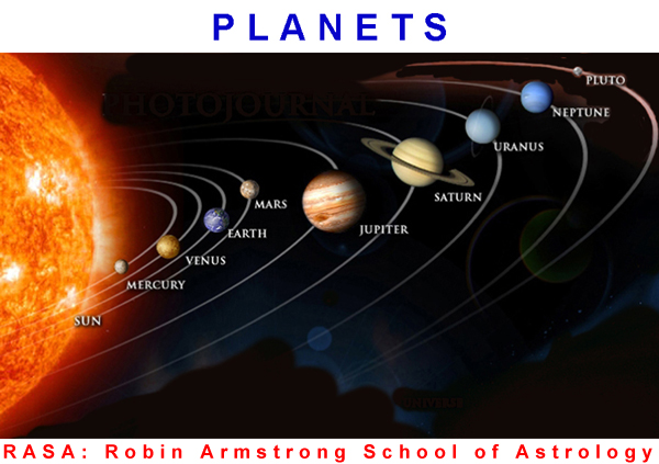 Solar system - learning astrology