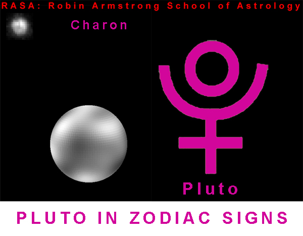 Pluto in Zodiac - Astrology Learning
