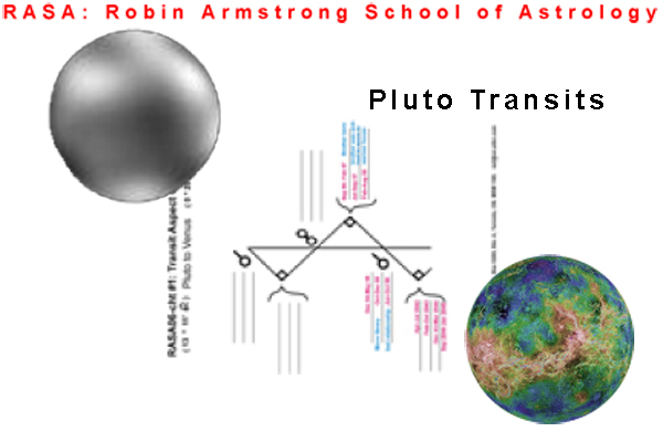 pluto transits in astrology