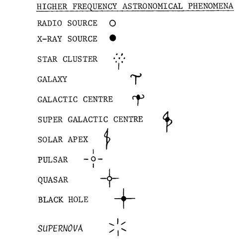 Fixed Stars And The Natal Horoscope Of Carl Jung Rasa School Of