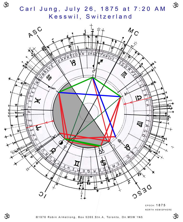 Carl Jung Birth Data 26 Jul 1875 932 Hrs 732 Pm LMT Kesswil Switzerland Used By His Daughter Gret Baumann Who Was An Astrologer Rating