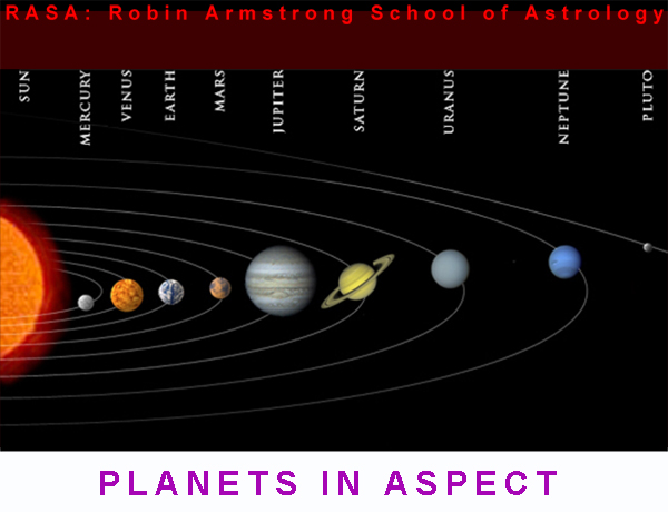 Planets-in-Aspect-1