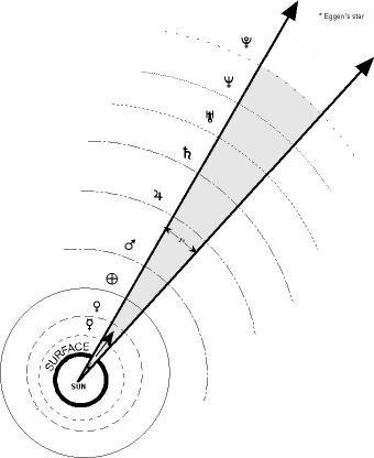 Degree Grid 14j Pluto