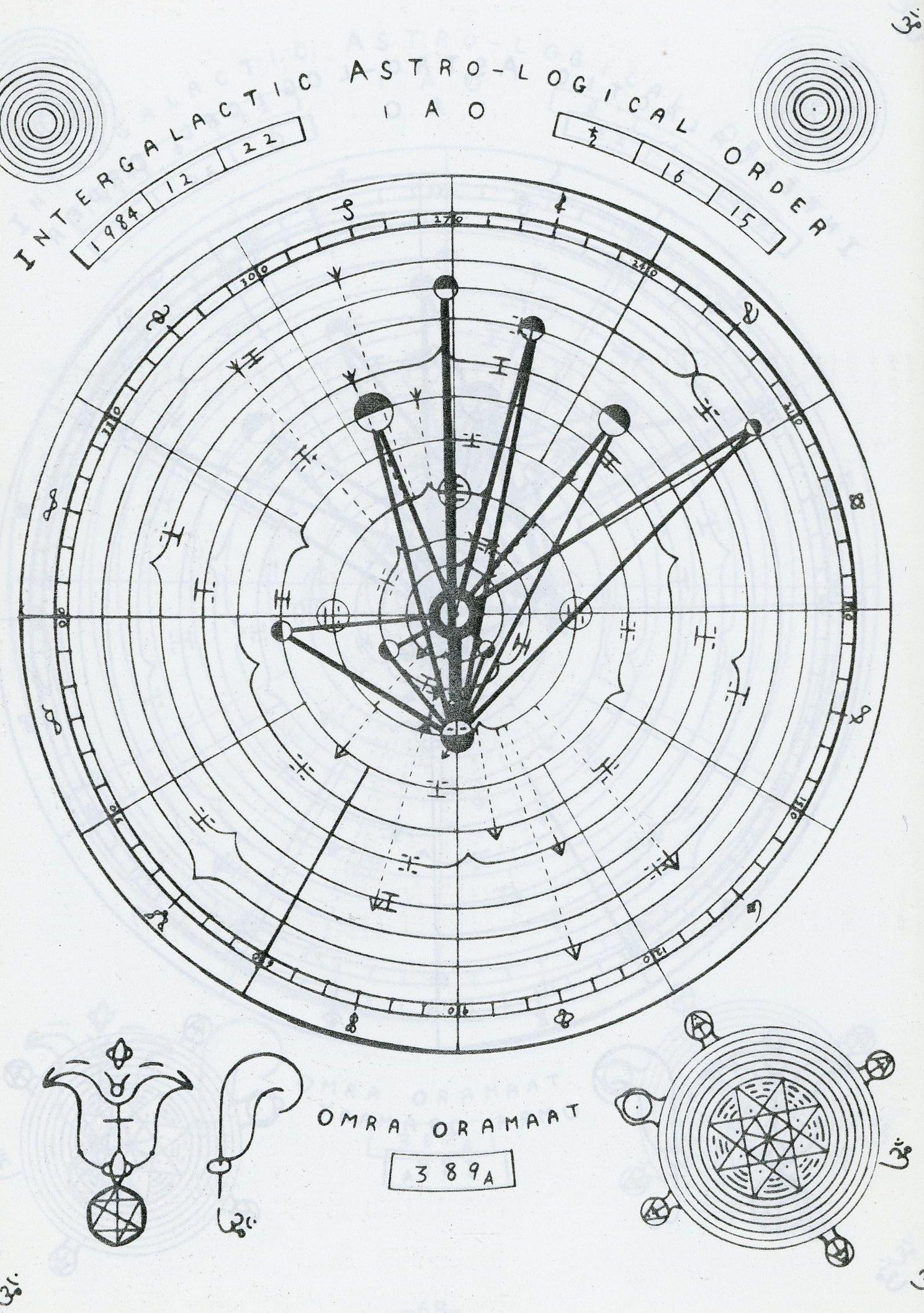 Helio-cht-84-12-22