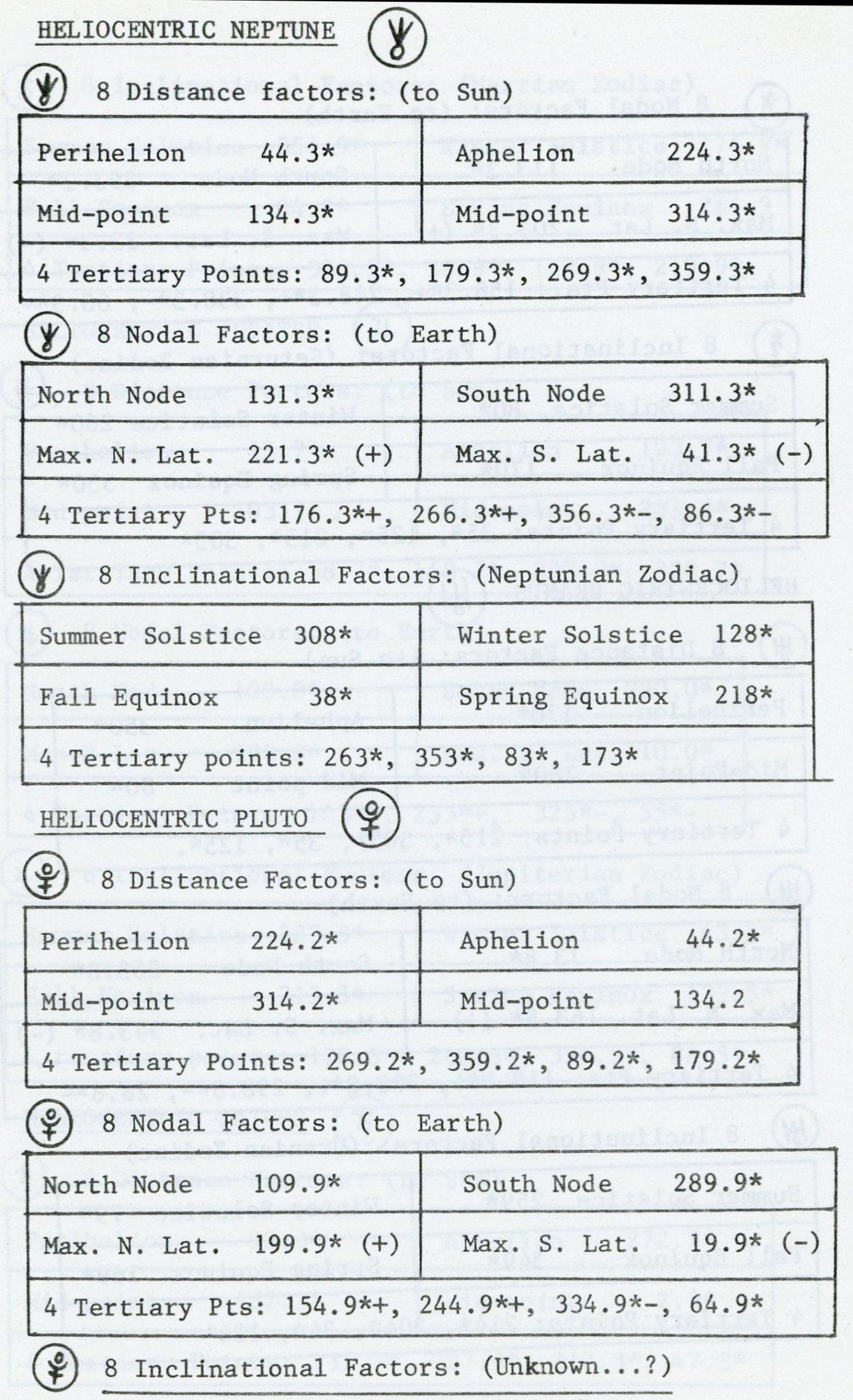 Helio-data-5