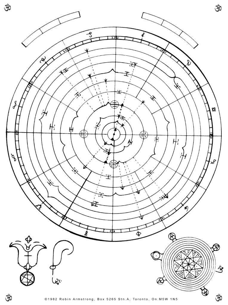 Helio Chart Form 1b Bw