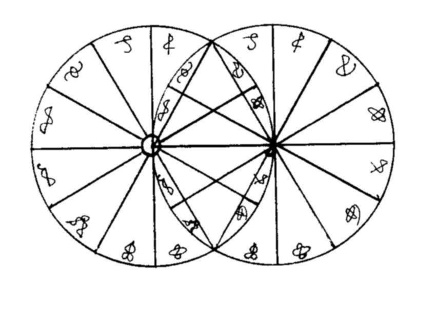 Helio Zodiac 1a Bw