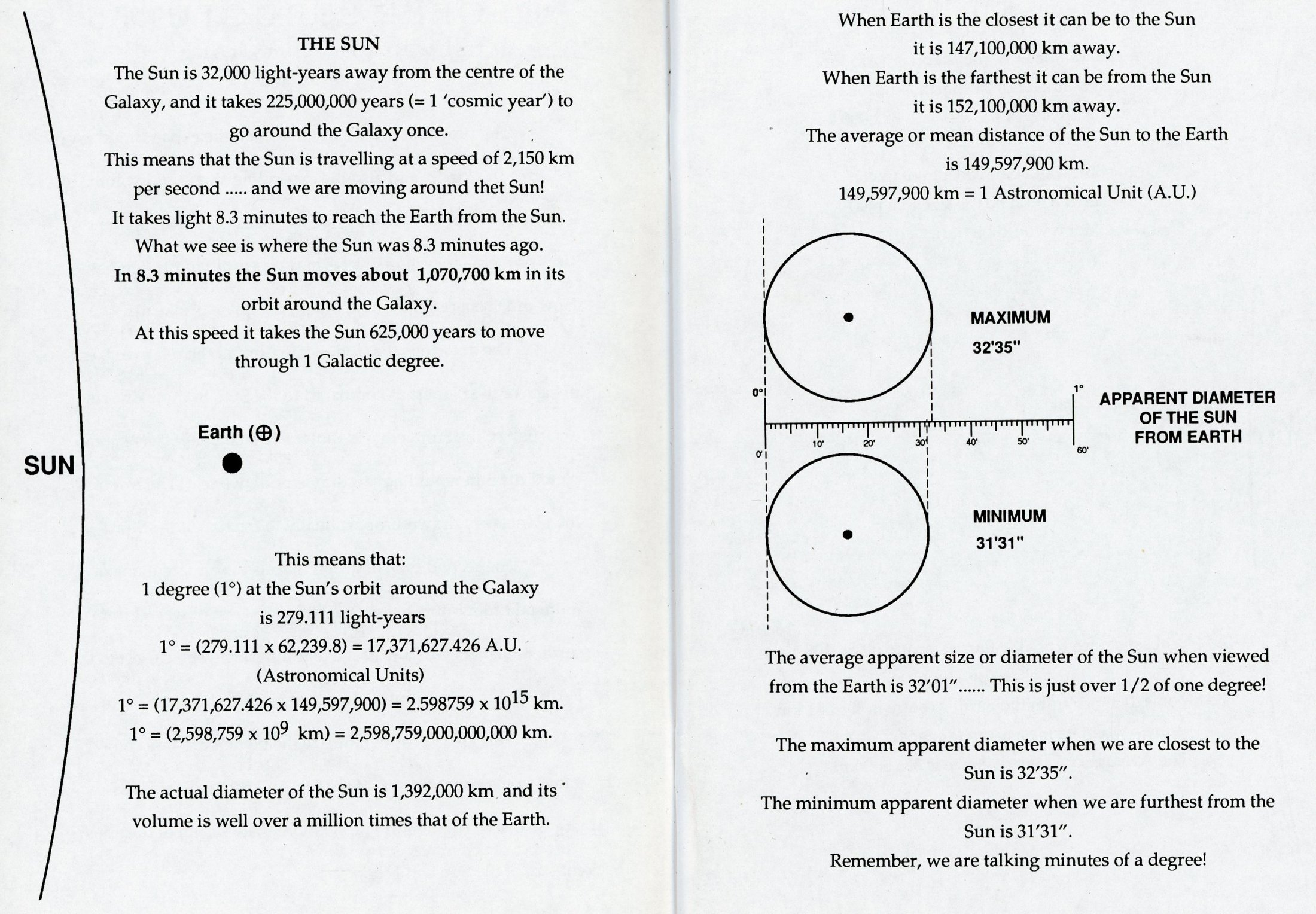 NBDv2-1-5b-Degree-Structures002