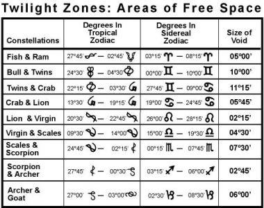 Constellations NH Twilight Zones 1