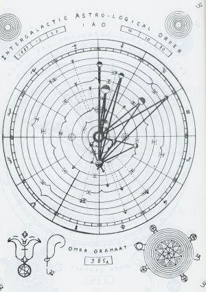 Helio-cht-83-12-22