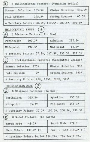 Helio-data-2