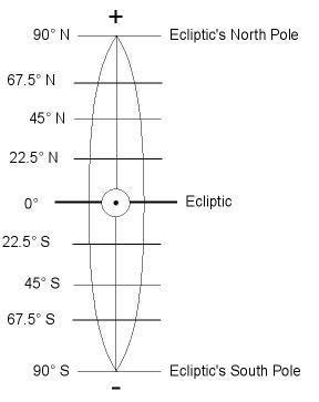 NBD-v2-4-d DEGN&S-SUNL