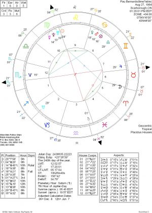 Nbdv1-4-008f-Horoscope Of Paul Bernardo