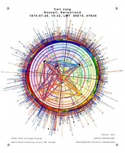 Charts-NH-Helio-060a-1900-stars-Jung-Carl
