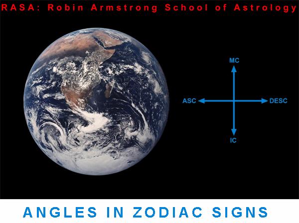 Zodiac on angles - study astrology
