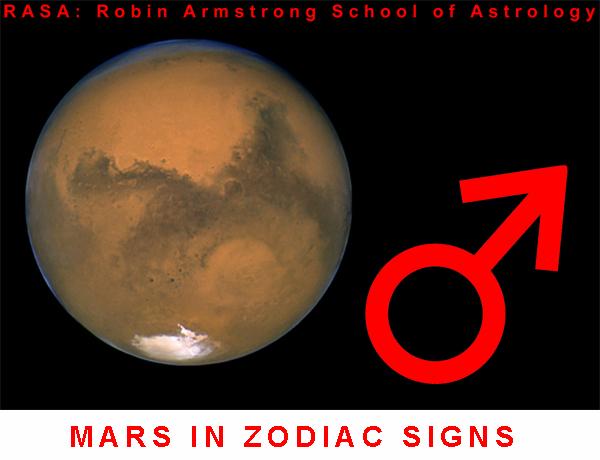 Mars in zodiac - astrology school