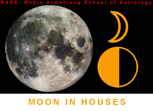 Moon in Houses - learn astrology