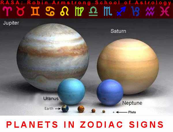 Planets in Zodiac - astrology lessons