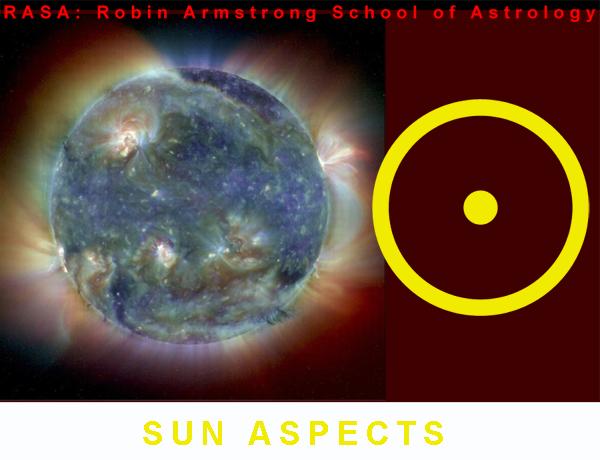 Sun aspects - astrology course