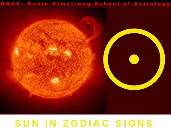 Sun in zodiac - astrology school