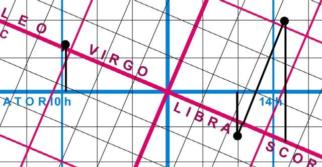 6-Eq-Ec-grid-regulus-spica-arcturus-small